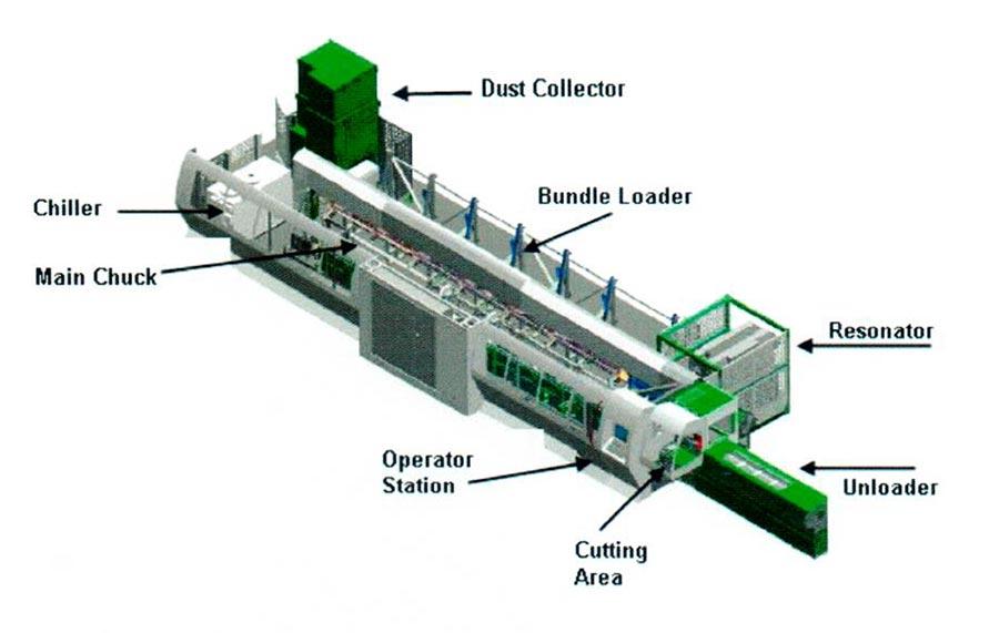 Laser Tube Cutting Amp Bending Ltc Roll Engineering
